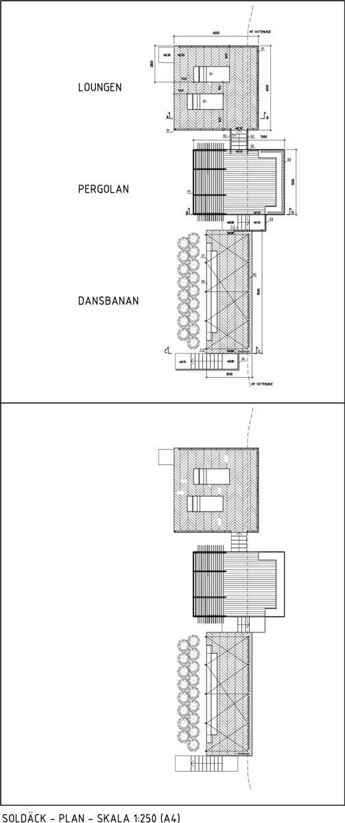 hamilton-skala